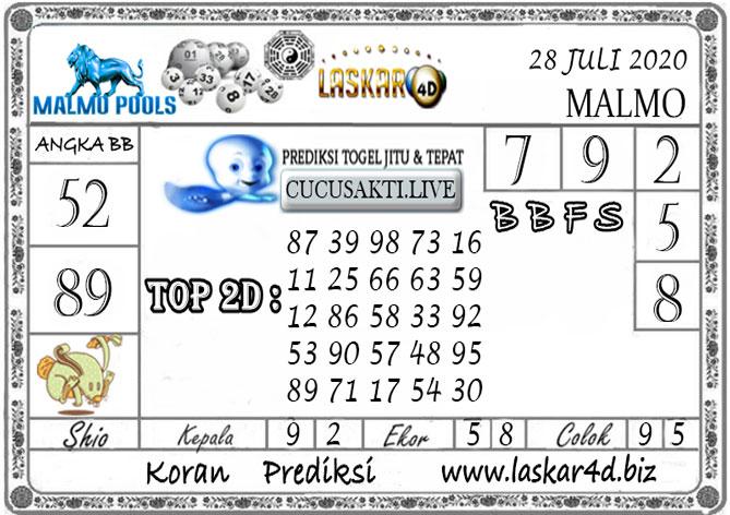 Prediksi Togel MALMO LASKAR4D 28 JULI 2020