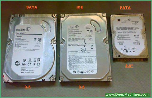 """Perbandingan Hardisk Drive ukuran 3.5"""" dan ukuran 2.5"""" (Inch)"""