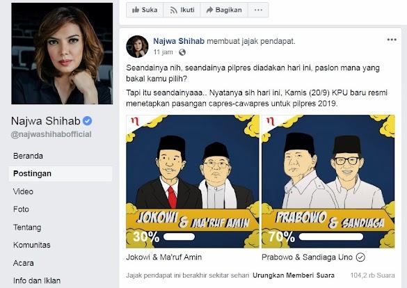Polling Najwa Shihab: Prabowo-Sandi Menang Telak 70%