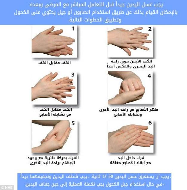 الطريقة الصحيحة لغسل اليدين-بالصور-