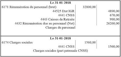 L'ENREGISTREMENT DES CHARGES ET DES DETTES