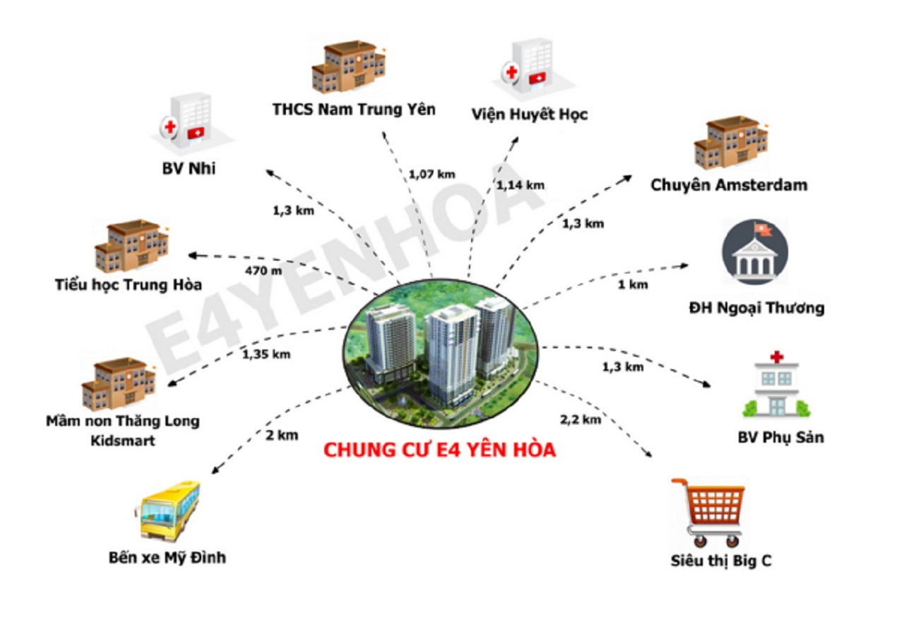 Chung Cư E4 Yên Hòa