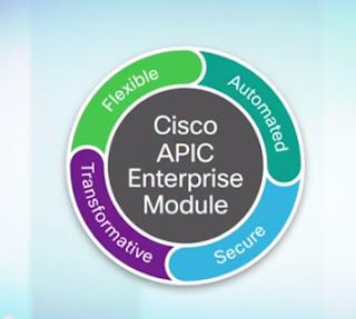 Ferramentas Cisco APIC-EM