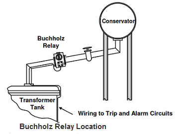 buchholz relay function