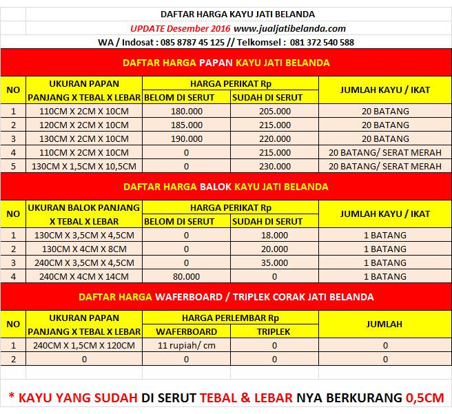 Harga Kayu Malaysia Desainrumahid