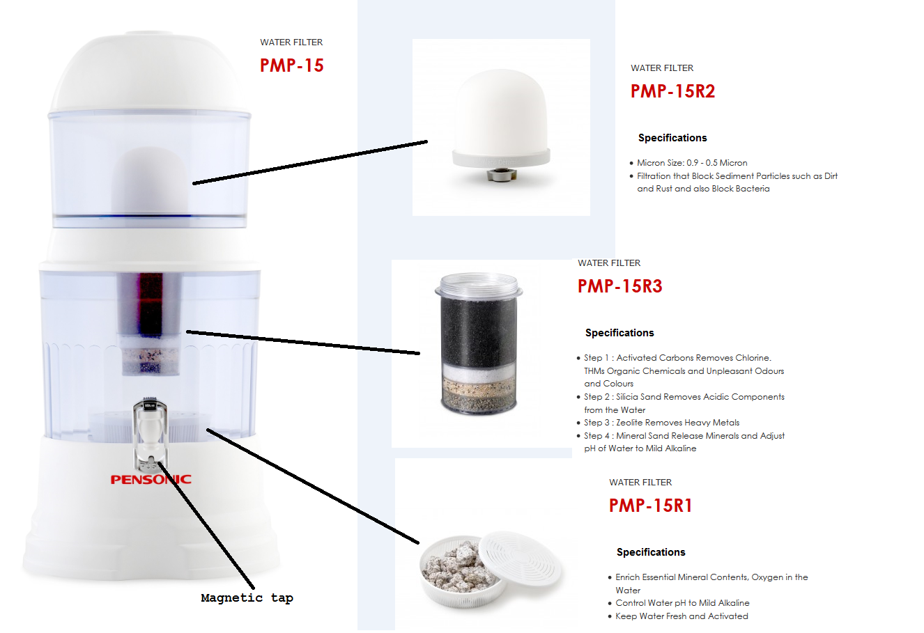 http   pensonic.com index.php category kitchen-appliances water-filter pmp-15.html 3977c749ad05