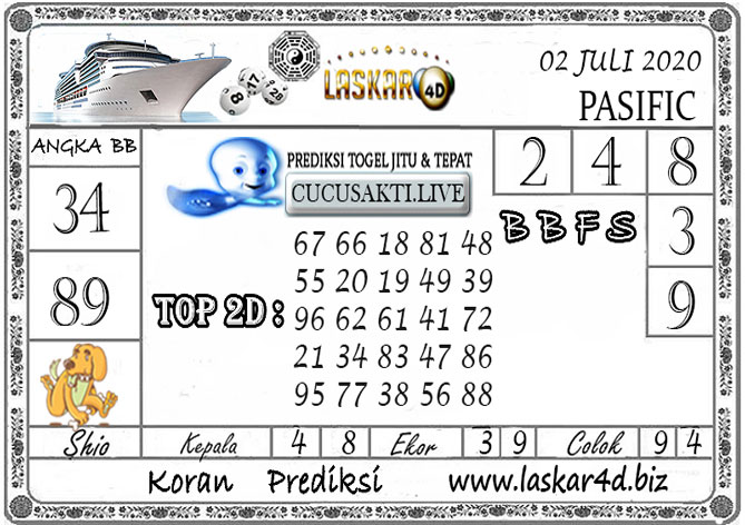 Prediksi Togel PASIFIC LASKAR4D 02 JULI 2020