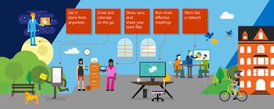 Kerja Pintar dengan Microsoft Office 365