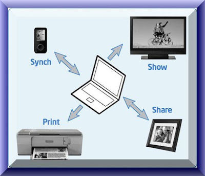 Set Up Wireless Direct on HP OfficeJet Pro 8710