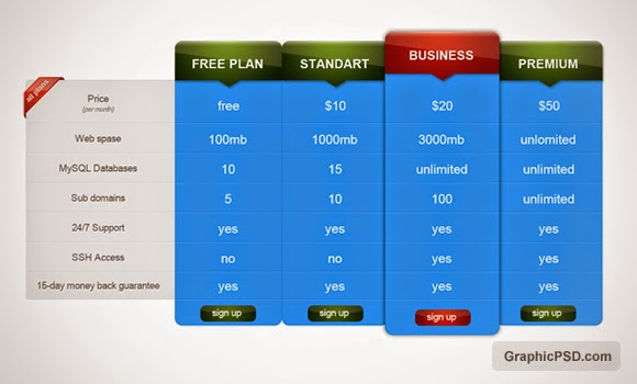 Table Layout PSD