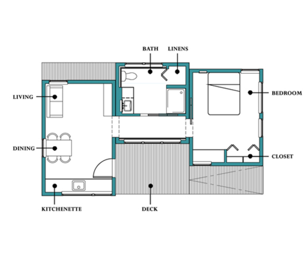 Interior design and the floor plan is included in this post so that you will have some ideas on how it looks like. Check these different house design that might change your plan to consider these designs for your dream home.