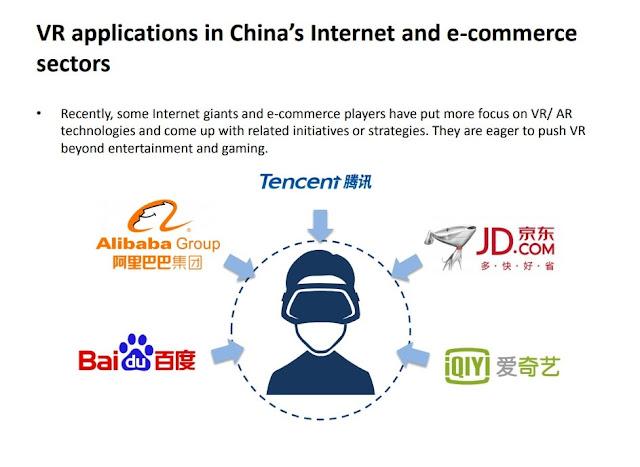 VR app in China