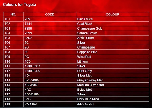 Kod Warna Cat Kereta Anda - car color codes