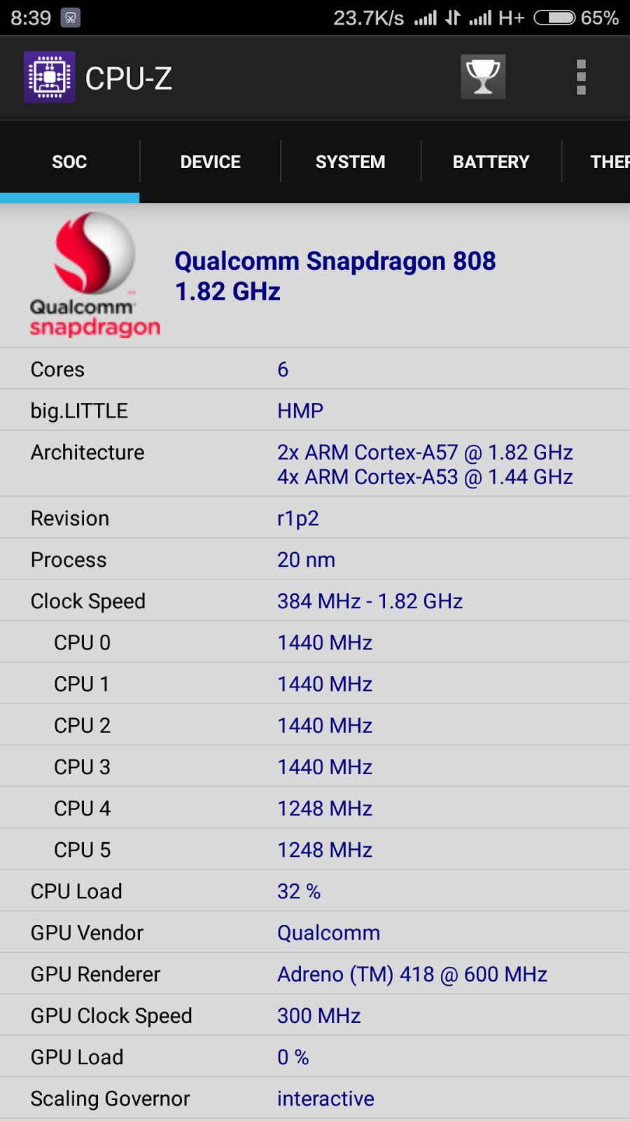 Gonta Ganti Hape Review Xiaomi Mi 4c Bulan Madu Yang Keterusan Redmi 2 Prime Ram 2gb Rom 16 Gb Garansi Distributor Informasi Hardware