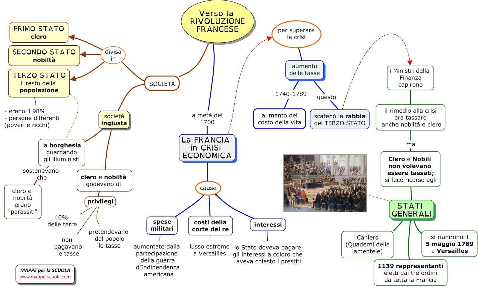 Favorito MAPPE per la SCUOLA: LA RIVOLUZIONE FRANCESE QD58