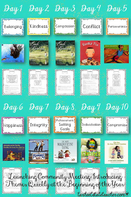 Wondering how to get started with Morning Meetings in your upper elementary classroom? A theme-based morning meeting routine has made all the difference for me in being able to implement morning meetings and not feel like I was losing time in other subject areas. See how I get my morning meeting launched at the beginning of the year and check out my list of 10 community building read alouds I use to launch my morning meetings. 3rd grade, 4th grade, and 5th grade teachers, get ready to strengthen your community while hitting your ELA/reading standards at the same time!