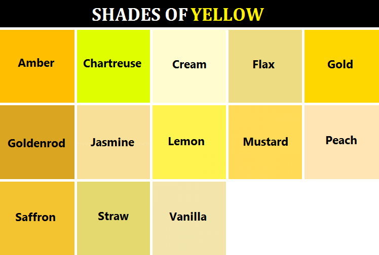 Shade Of Yellow dawnsboutique: how to successfully decorate with the color yellow