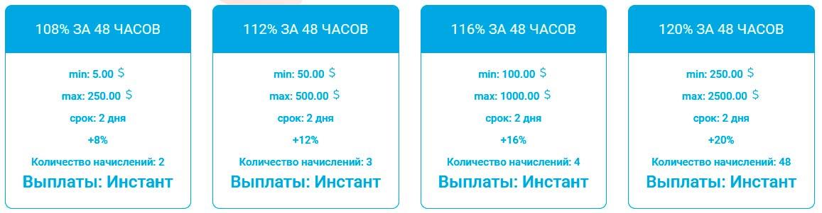 Инвестиционные планы Via Coin