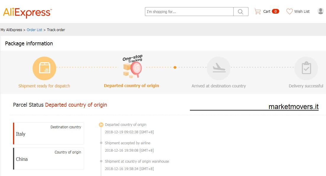 Origin departed country of
