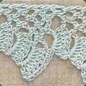 Encaje final a Crochet
