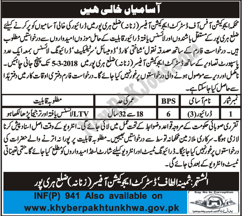 jobs,in,haripur