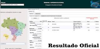 Ari lafin novo prefeito de sorriso mt 2016 - sorriso na web
