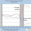 Forget Fiscal Cliff! Can the Economy Grow in Five Years Without Government Stimulus?