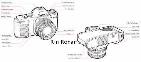 RIN RONAN: Instruction Manual For The Canon T50