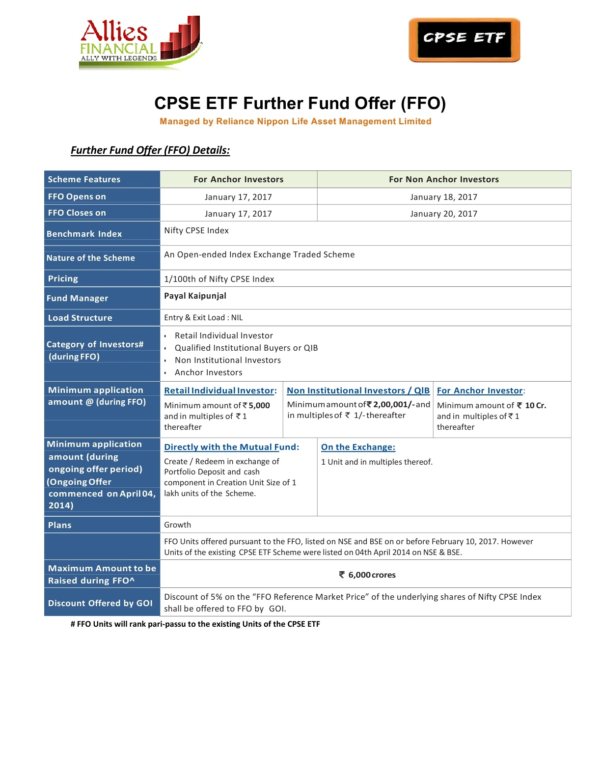 Reliance cpse etf ipo form download