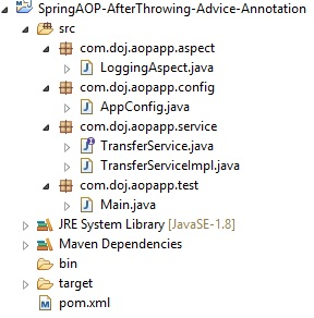Spring AOP AspectJ @AfterThrowing Annotation Advice Example