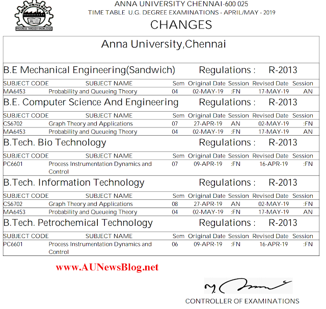 Anna University Nov Dec 2019 Time Table UG/PG New Changes