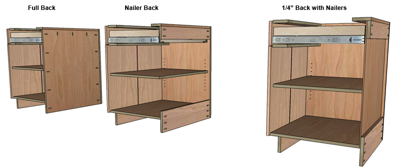 How to build frameless base cabinets for Building kitchen cabinets