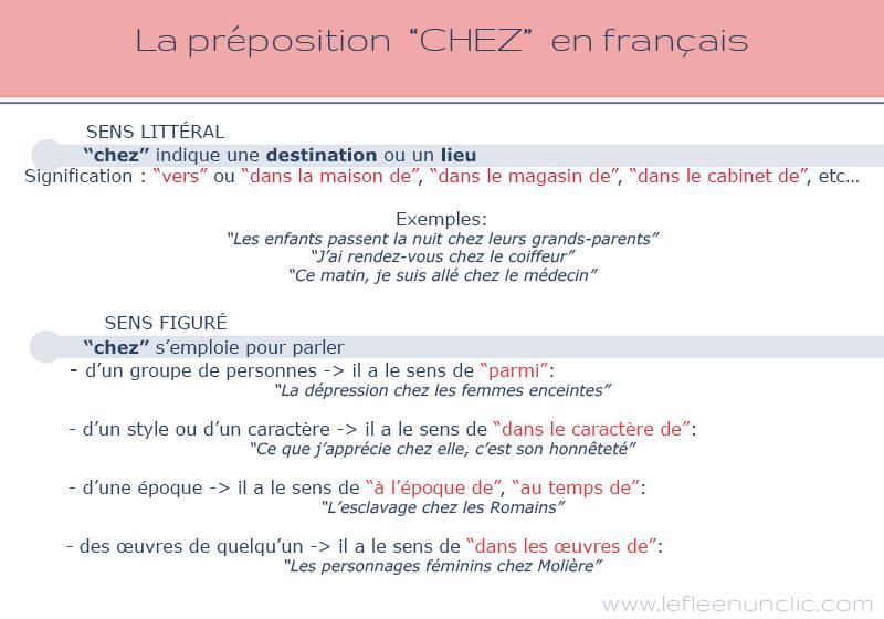 """la préposition """"chez"""" en francais, prépositions, grammaire, FLE, le FLE en un 'clic'"""
