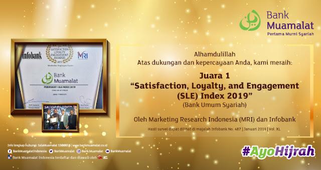 penghargaan bank muamalat Indonesia