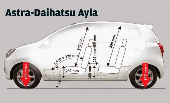 Brio Satya VS Daihatsu Ayla Mana yang Lebih Unggul ...