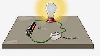 Circuits elèctrics 6A