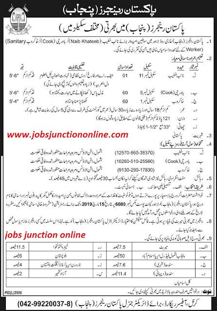 Pakistan Rangers Punjab Latest Jobs 2019 | 121+ New Vacancies |