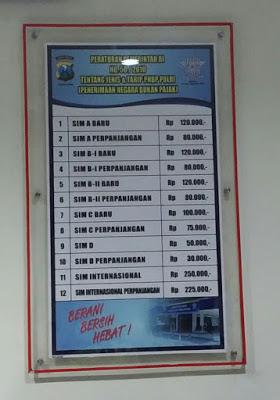 Segala tarif pembuatan maupun perpanjangan SIM sesuai peraturan yang berlaku (ihwanhariyanto.com)