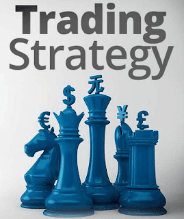 Trading System, Strategy Trading, Cara Trading