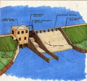 Ogee Spillway Design Pdf