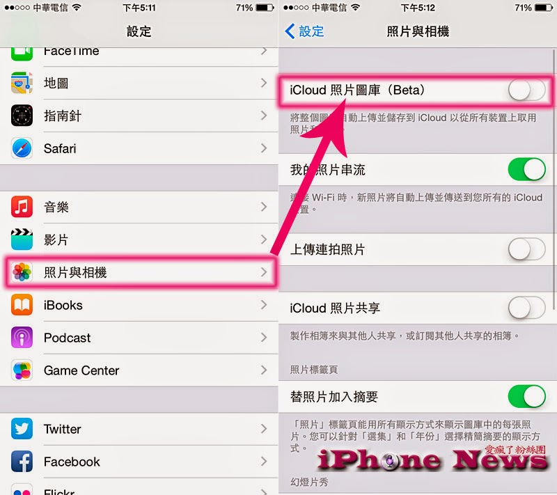 iOS 8 + iPhone 6 新手常見問題解答
