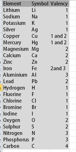 Periodic table iron atomic mass gallery periodic table and sample periodic table nitrogen atomic mass choice image periodic table periodic table lithium atomic mass choice image urtaz Image collections