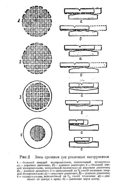 шлифовальники 1