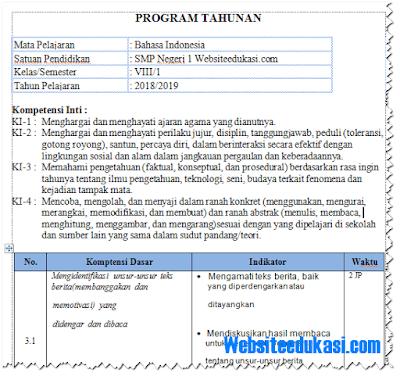 Prota Bahasa Indonesia Kelas 8 SMP/MTs K13 Revisi 2018