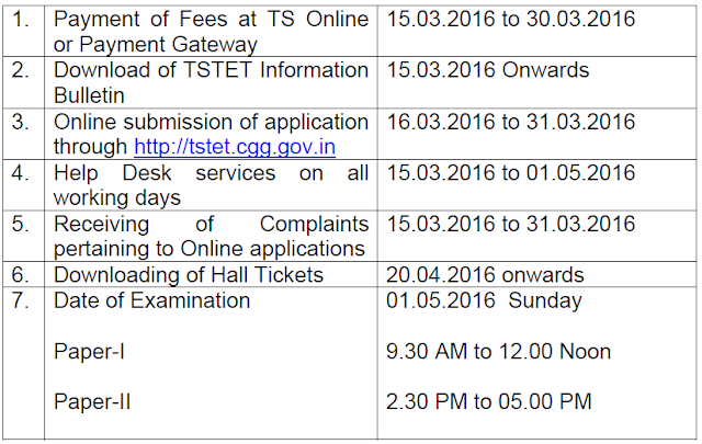 TS TET 2016 Online Application Form | Telangana TET Apply
