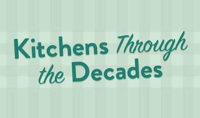 Kitchen Through the Decades