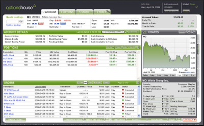 The Best Online Stock Trading Platform