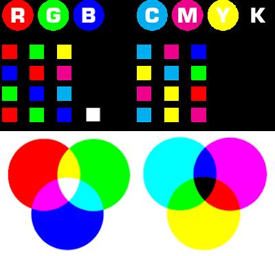 Mengenal kombinasi cat rumah dengan tipografi warna
