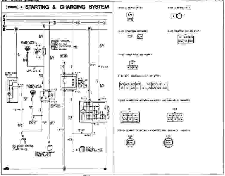 1988 Mazda RX7 Wiring Diagram  Wiring Diagram Service