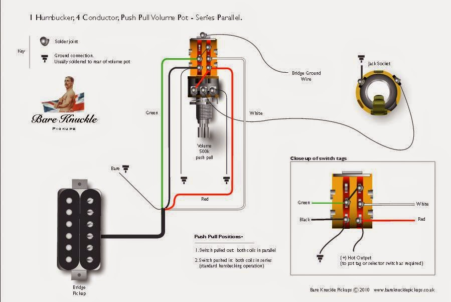 Wilkinson Pickups Wiring Diagram Hvac Practice Bare Knuckle : 35 Images - Diagrams   Edmiracle.co